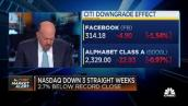 Jim Cramer on Citi